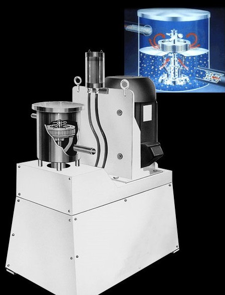 Continuous Flow Dispersion Mill